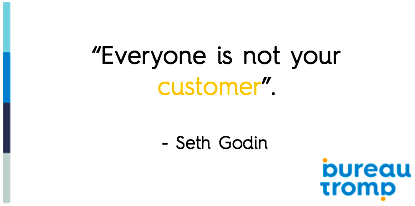 Voice of the Customer Lean
