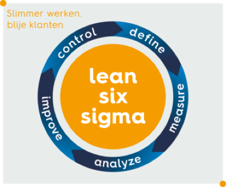 lean-six-sigma-orange-belt-training