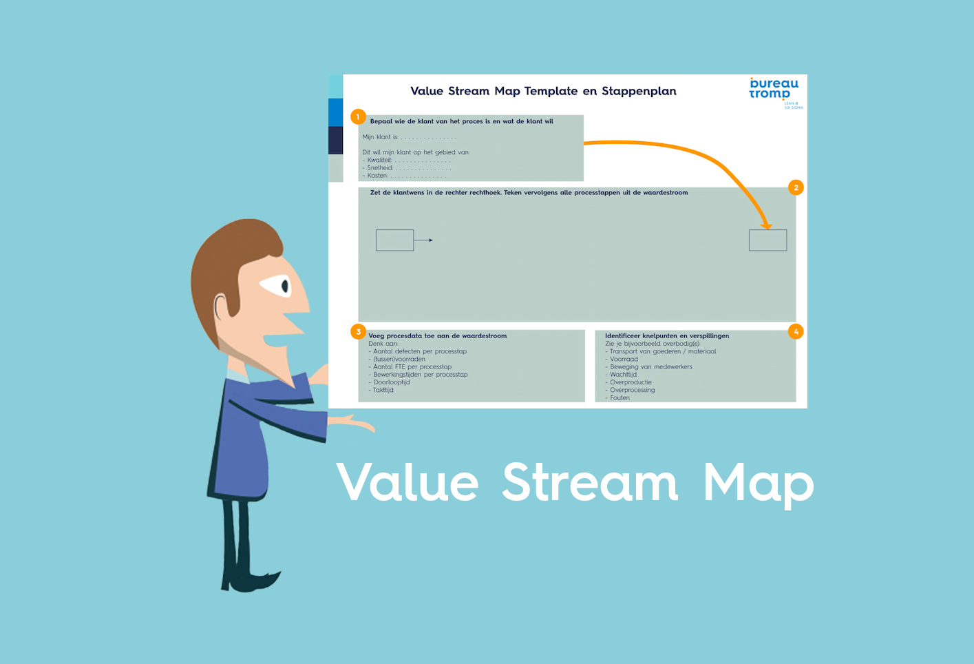 mind mapping avec visio mind mapping skills patent agent trainee